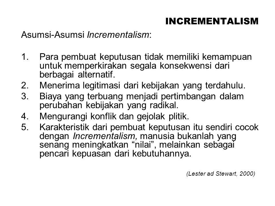 Asumsi-Asumsi Incrementalism: