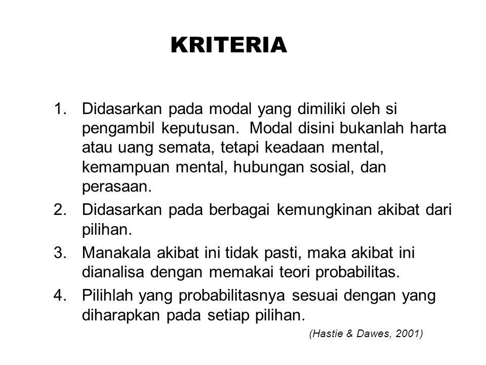 KRITERIA
