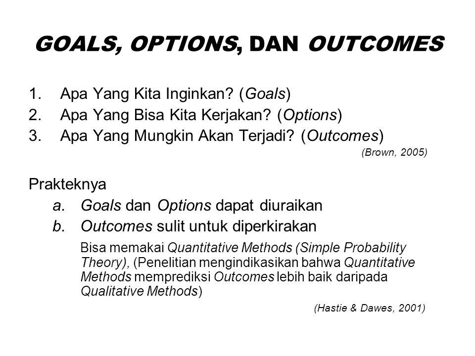 GOALS, OPTIONS, DAN OUTCOMES