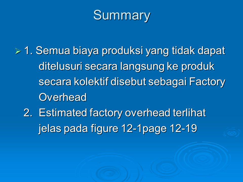 Summary 1. Semua biaya produksi yang tidak dapat