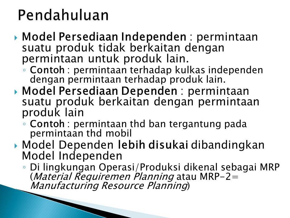 Pendahuluan Model Persediaan Independen : permintaan suatu produk tidak berkaitan dengan permintaan untuk produk lain.