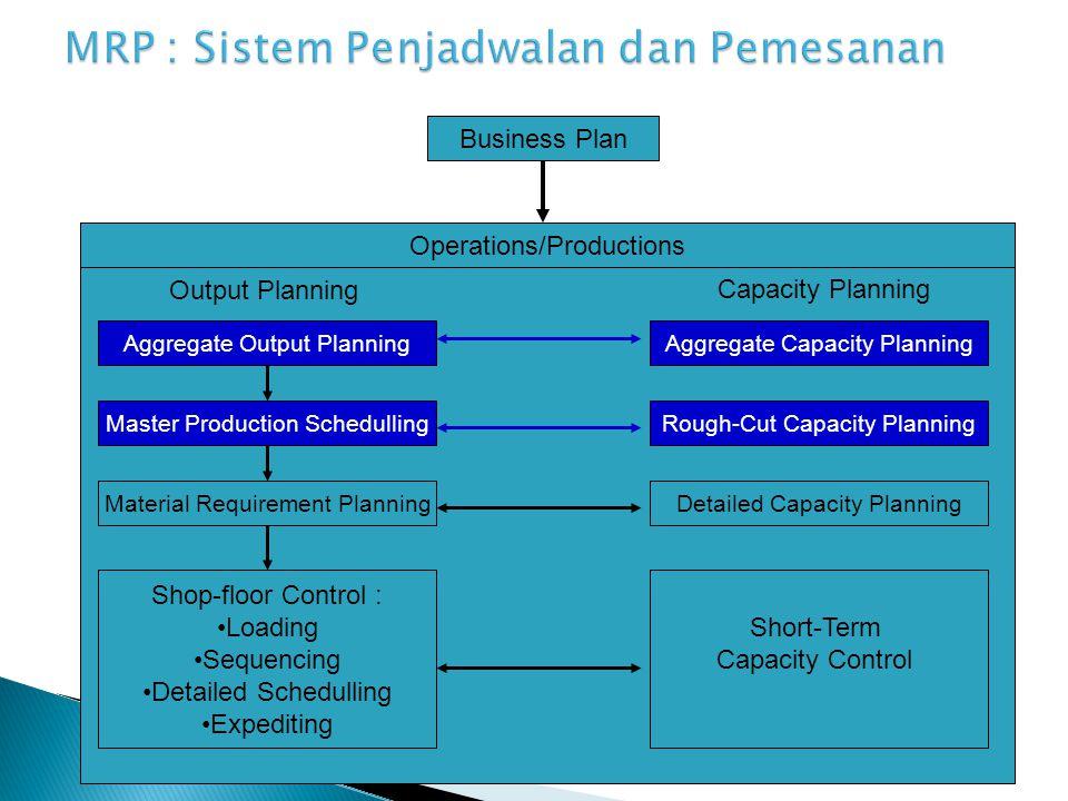 MRP : Sistem Penjadwalan dan Pemesanan