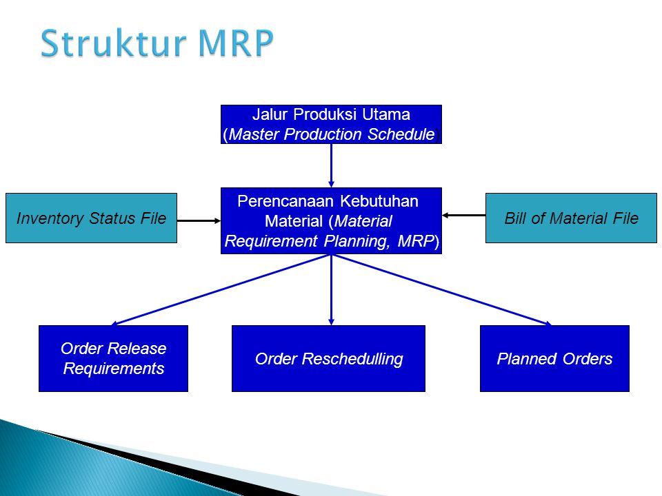 Struktur MRP Jalur Produksi Utama (Master Production Schedule)