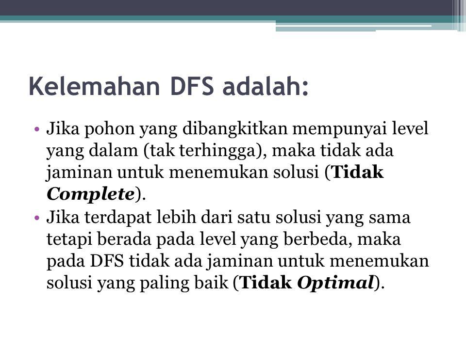 Kelemahan DFS adalah: