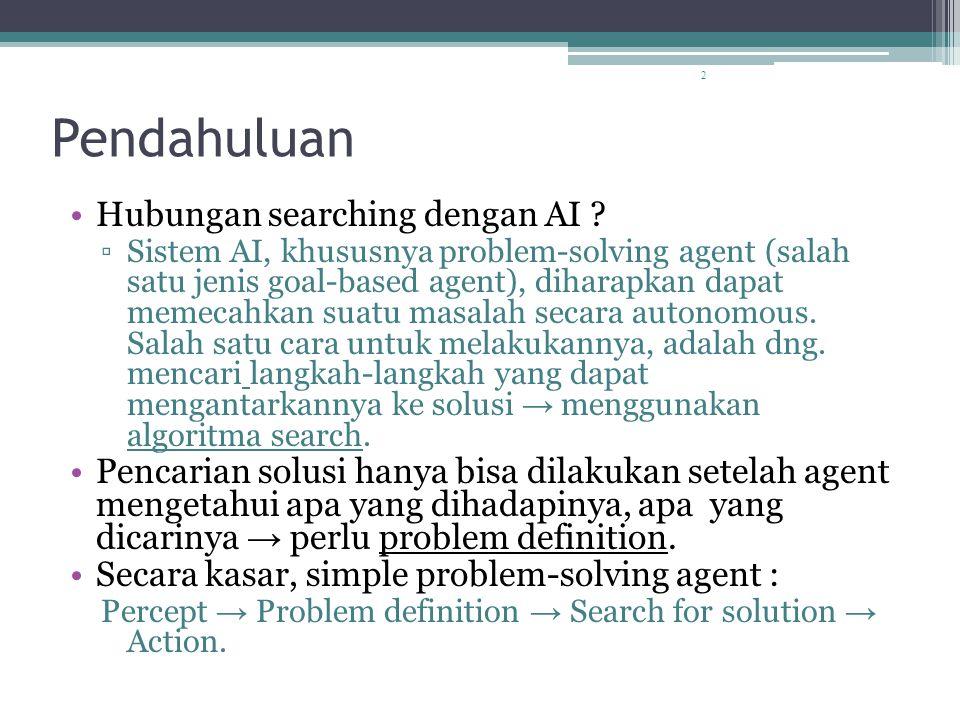 Pendahuluan Hubungan searching dengan AI