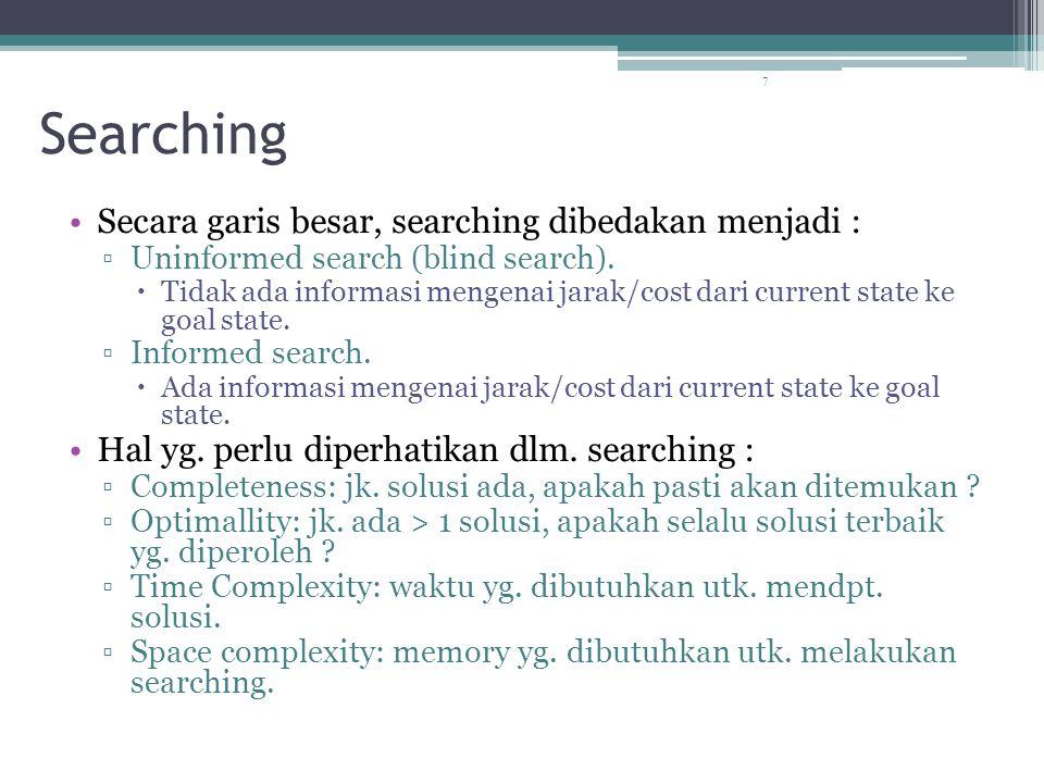 Searching Secara garis besar, searching dibedakan menjadi :