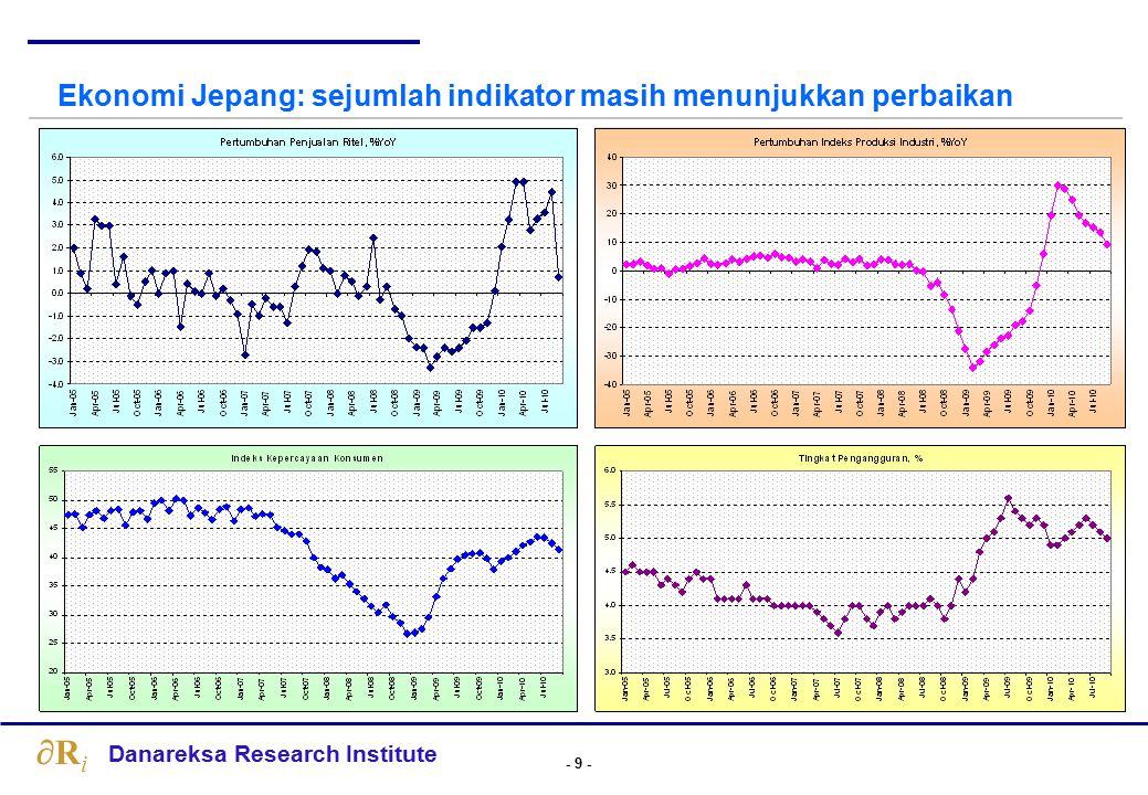 Ekonomi Jepang: LEI dan CEI masih dalam tren meningkat