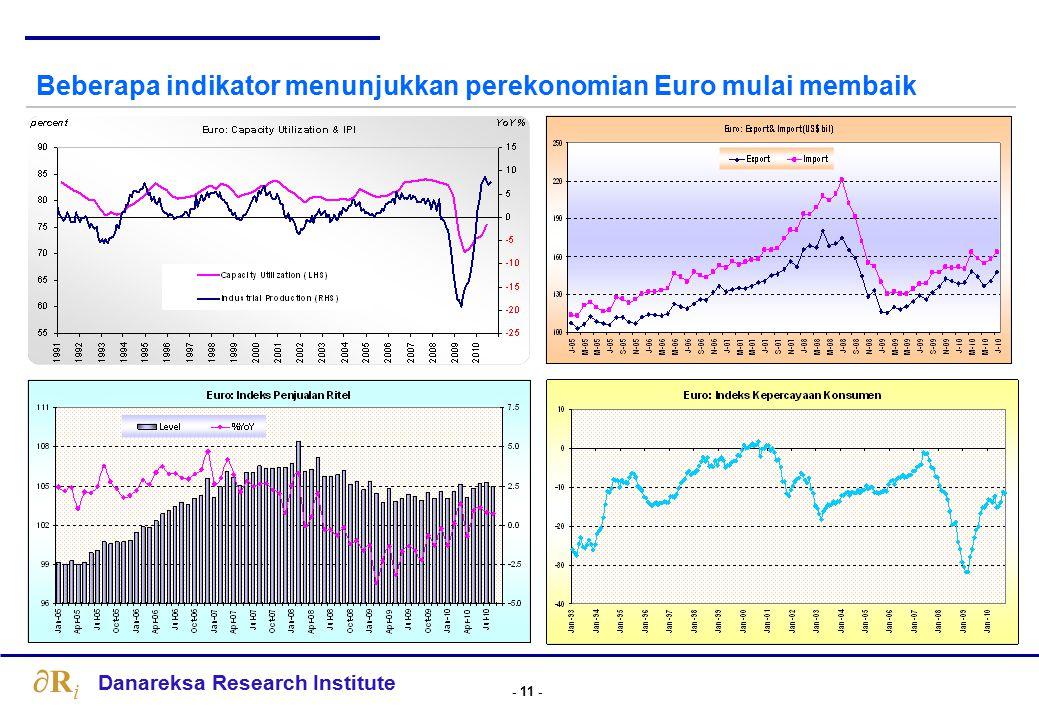 Euro: Leading economic index masih naik, tapi pertumbuhannya menurun