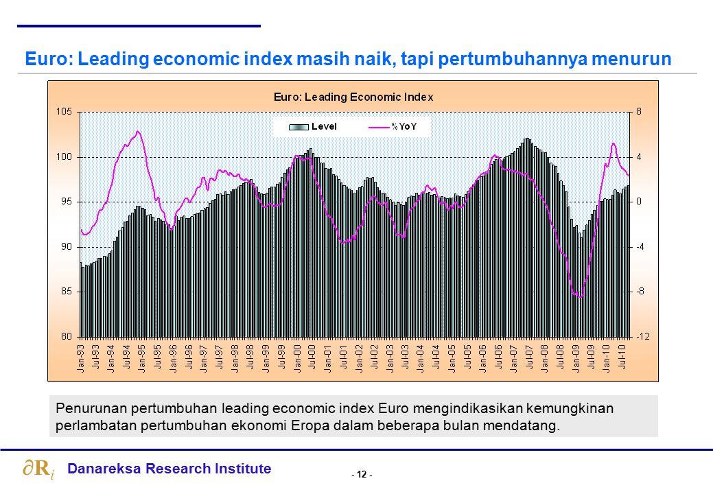 Pemulihan ekonomi global berdampak positif bagi ekspor Indonesia
