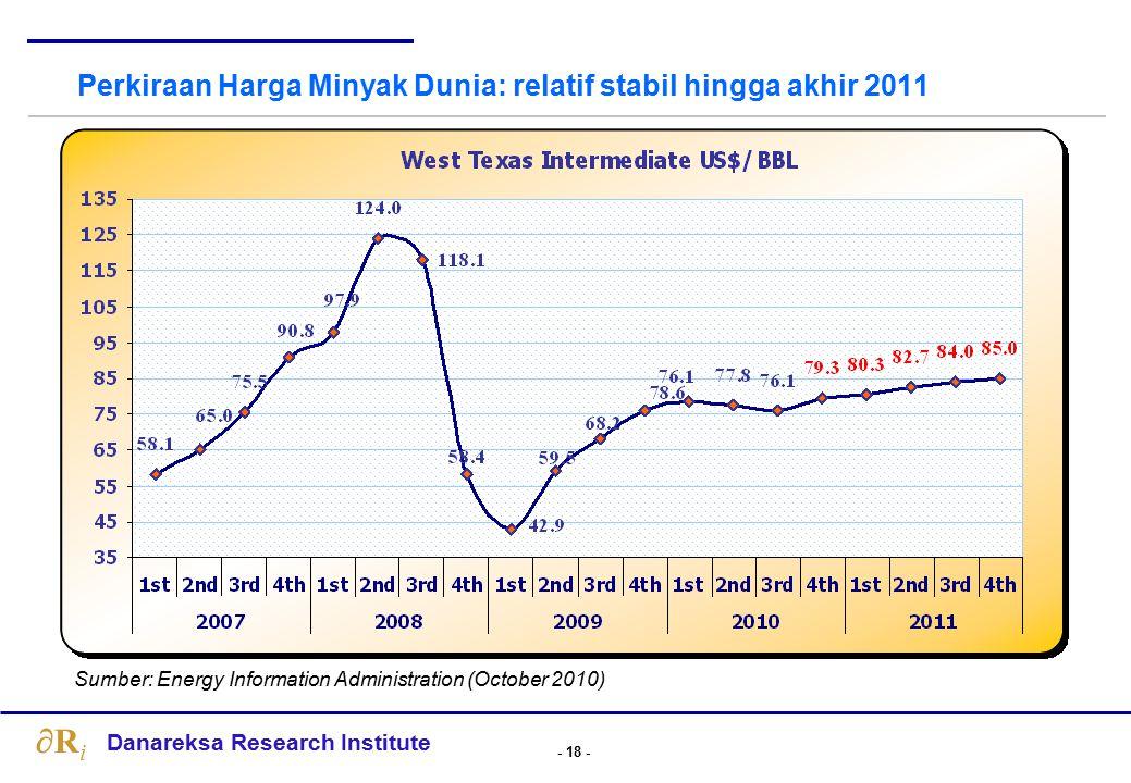 Perkiraan laju inflasi dan suku bunga: Relatif Stabil