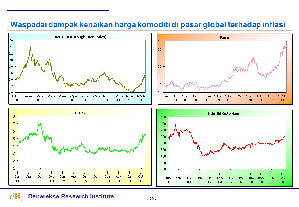 Outline A. Kondisi Perekonomian Global