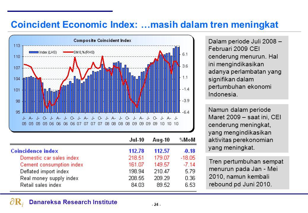 Leading Economic Index: …masih dalam tren meningkat