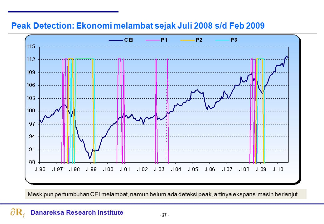 Trough Detection: Ekonomi berekspansi sejak Maret 2009