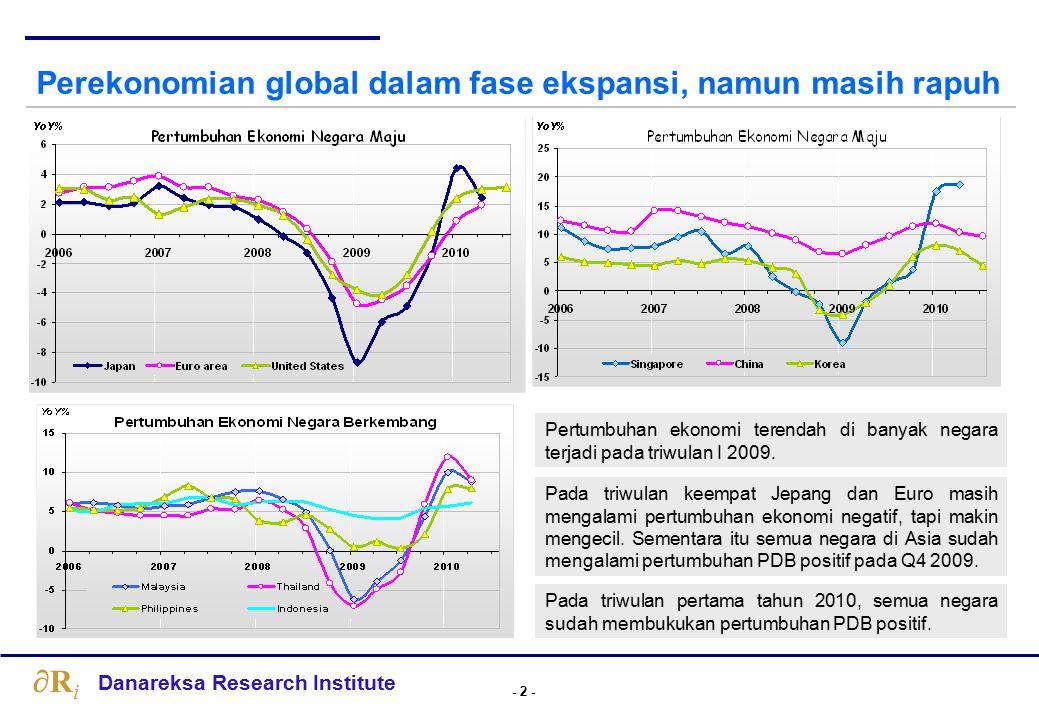 Laju Inflasi global: cenderung bergerak menuju long-term trend-nya