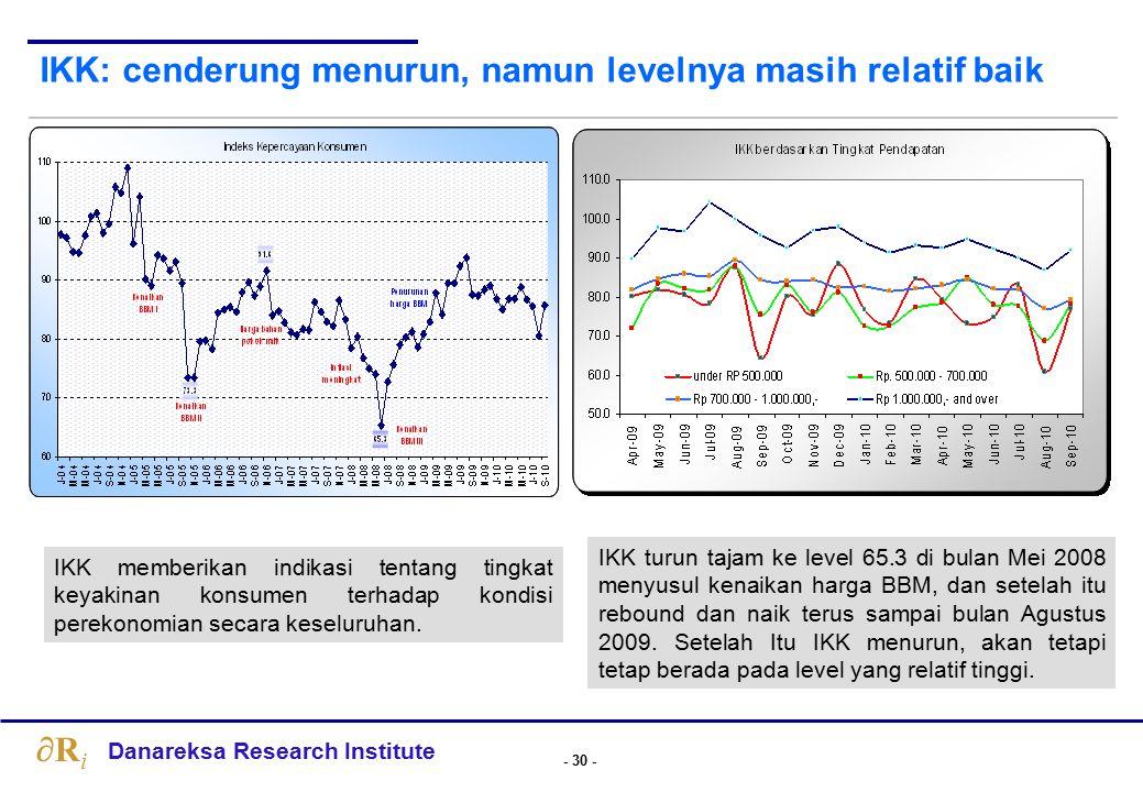 Kepercayaan Konsumen Terhadap Pemerintah: kembali meningkat