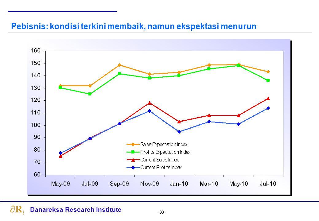 Banking Pressure Index (BPI)