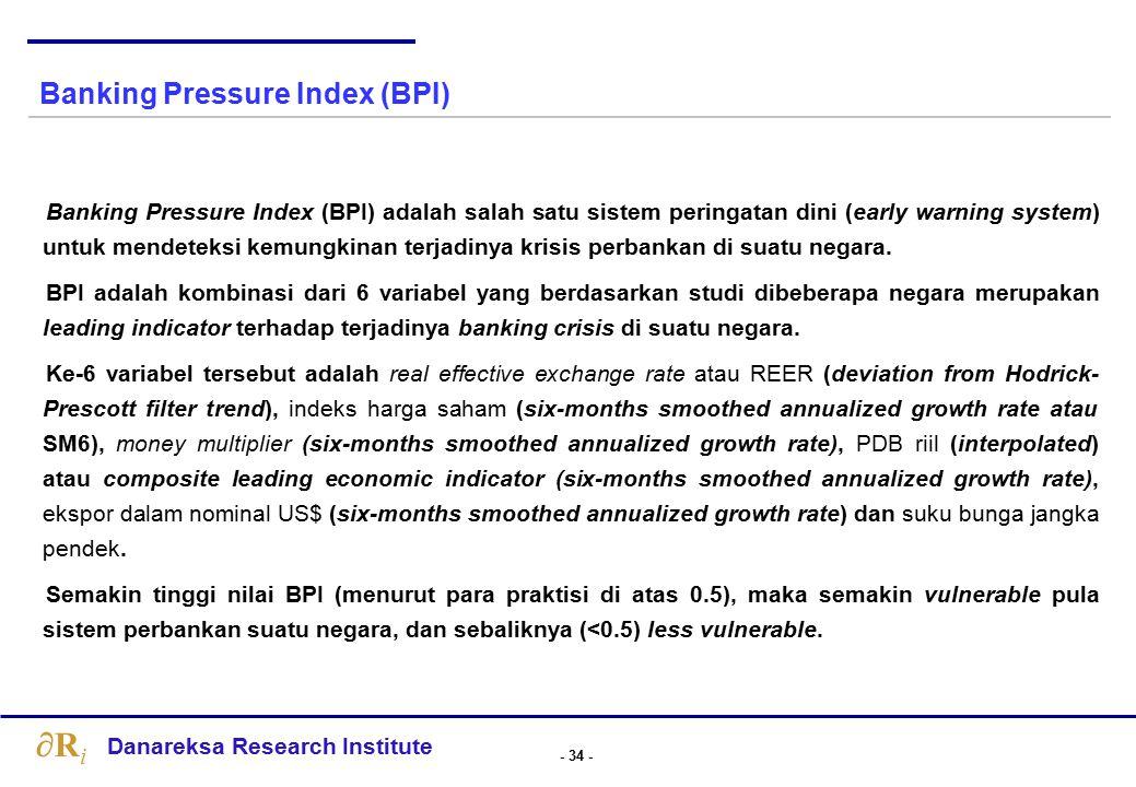 Data Historis BPI