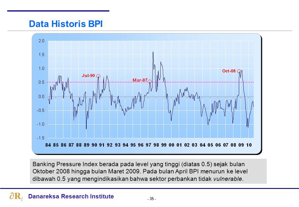 Banking Pressure Index: …sistem perbankan kondusif