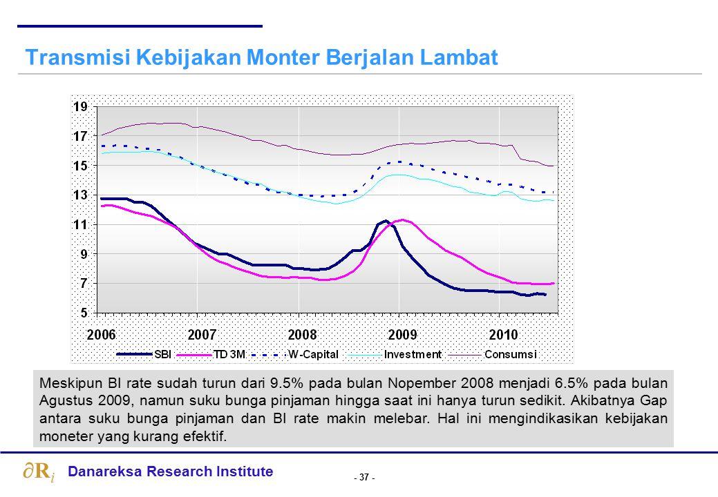 …Kredit Perbankan: rebound