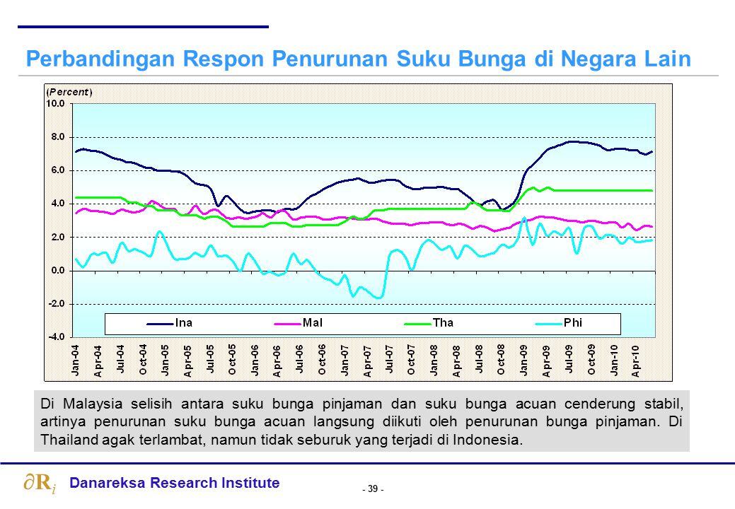 Peningkatan aktifitas perekonomian mendorong NPL menurun