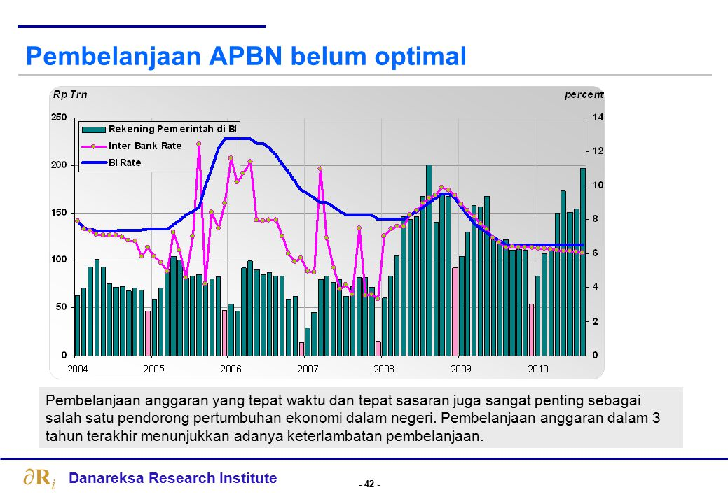 Prediksi Pertumbuhan Ekonomi Tahun 2010