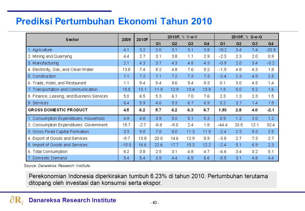 Prediksi Pertumbuhan Ekonomi Tahun 2011