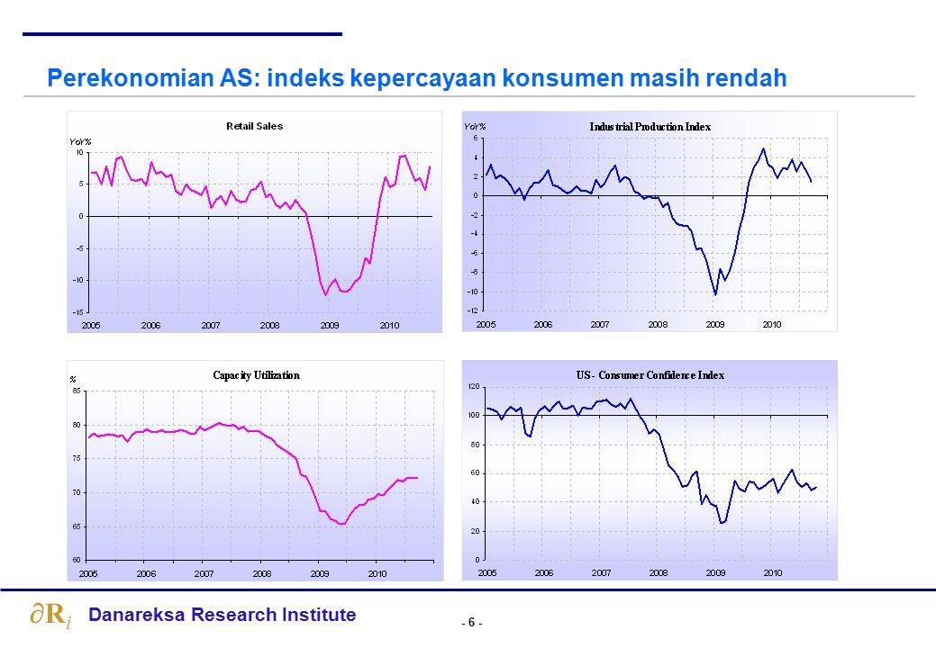 Ekonomi AS: Leading dan Coincident Index dalam tren meningkat