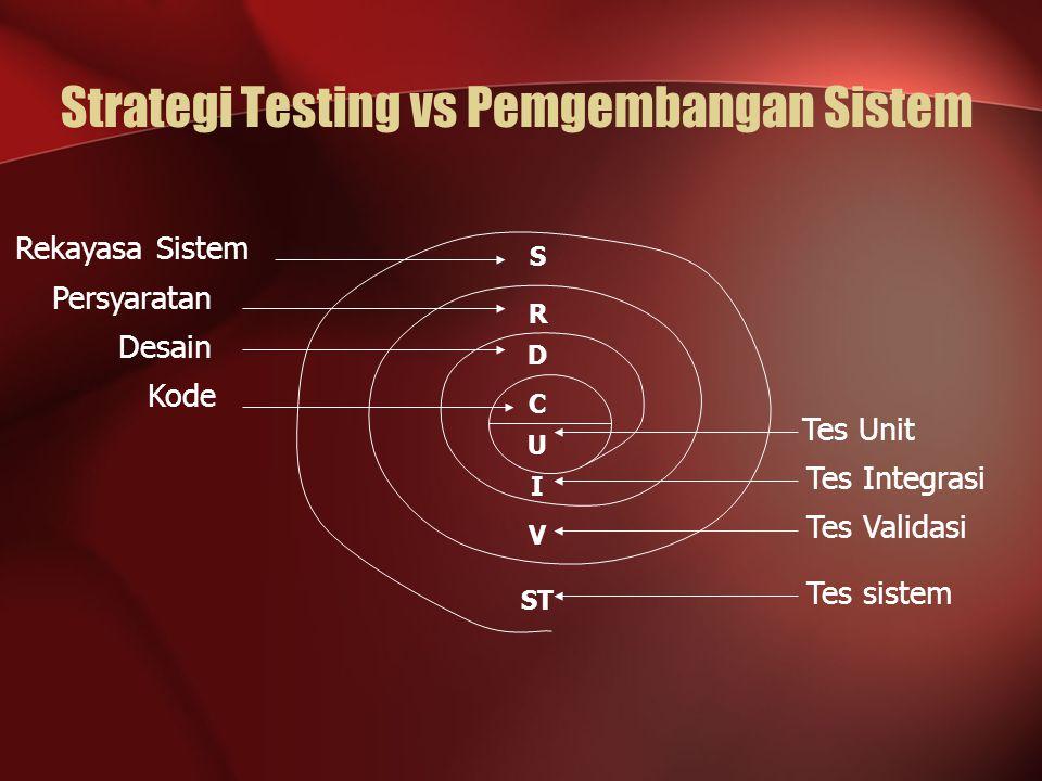 Strategi Testing vs Pemgembangan Sistem