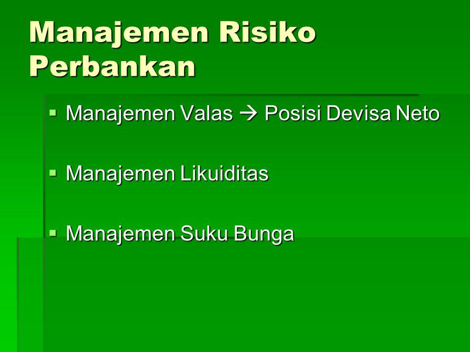 Manajemen Risiko Perbankan