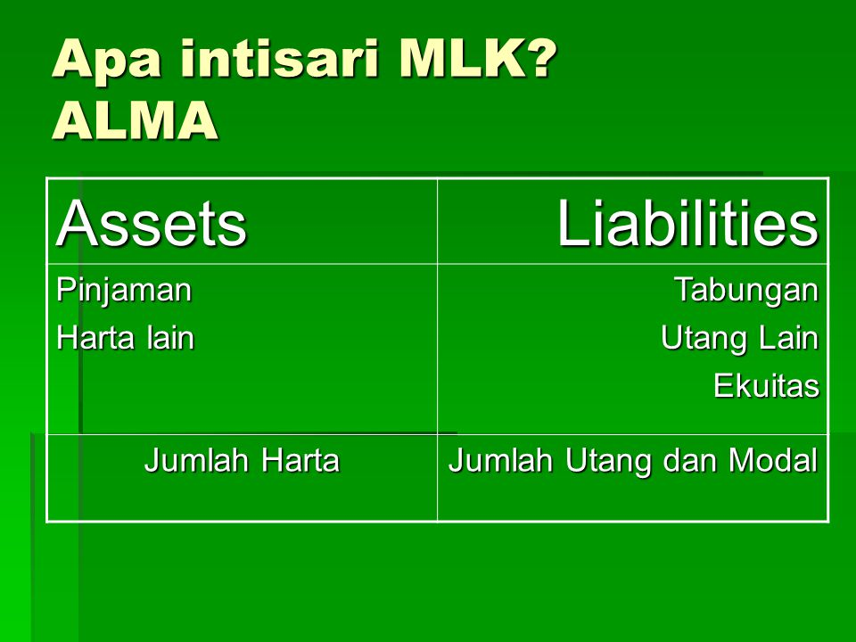 Assets Liabilities Apa intisari MLK ALMA Pinjaman Harta lain Tabungan