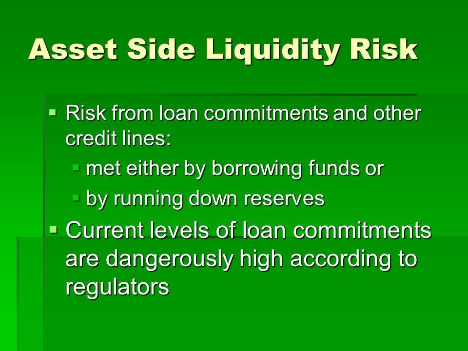 Asset Side Liquidity Risk