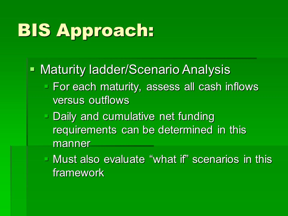 BIS Approach: Maturity ladder/Scenario Analysis