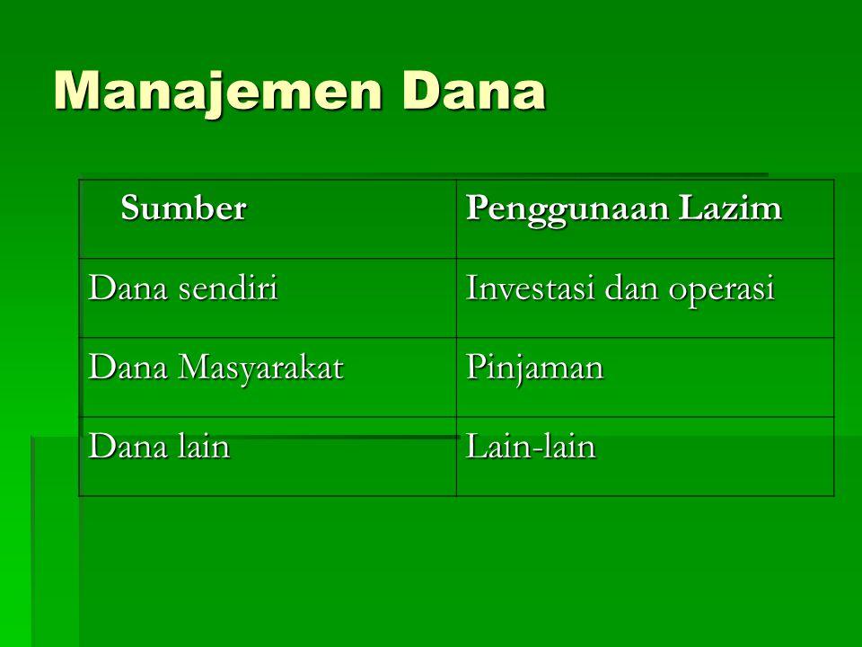 Manajemen Dana Sumber Penggunaan Lazim Dana sendiri