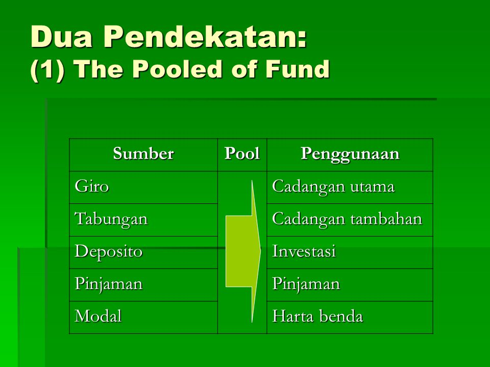 Dua Pendekatan: (1) The Pooled of Fund