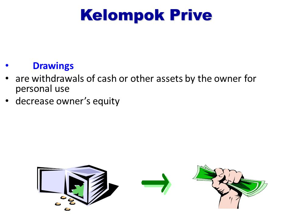 Kelompok Prive Drawings