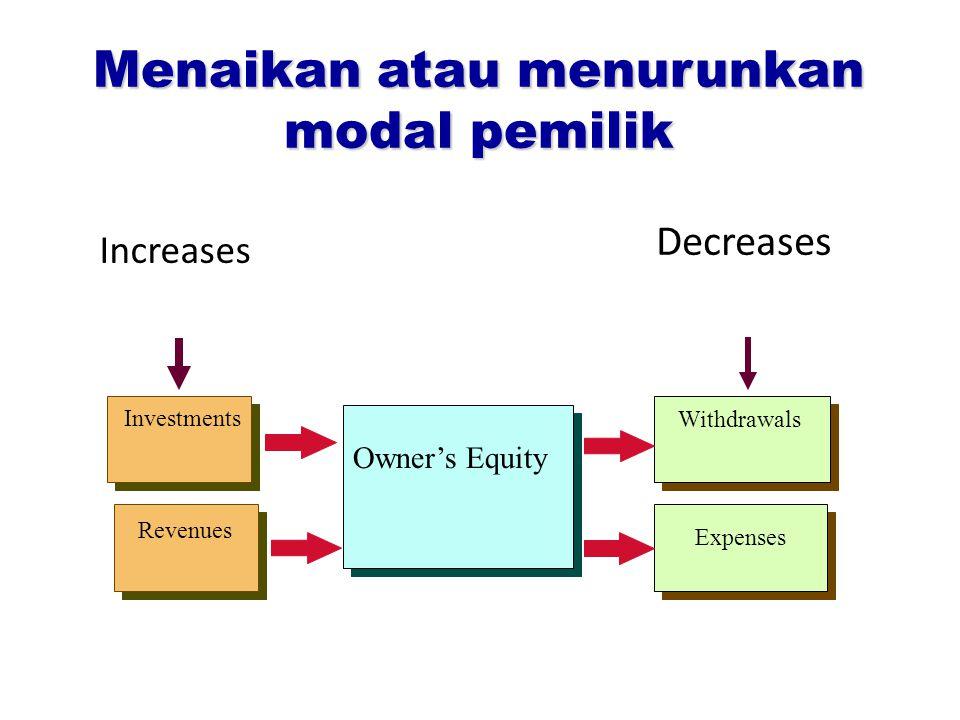 Menaikan atau menurunkan modal pemilik