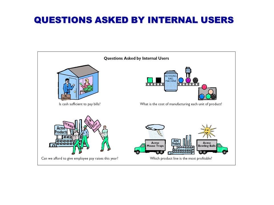 QUESTIONS ASKED BY INTERNAL USERS