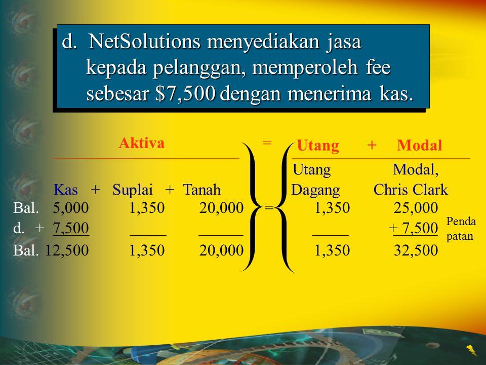 d. NetSolutions menyediakan jasa kepada pelanggan, memperoleh fee sebesar $7,500 dengan menerima kas.