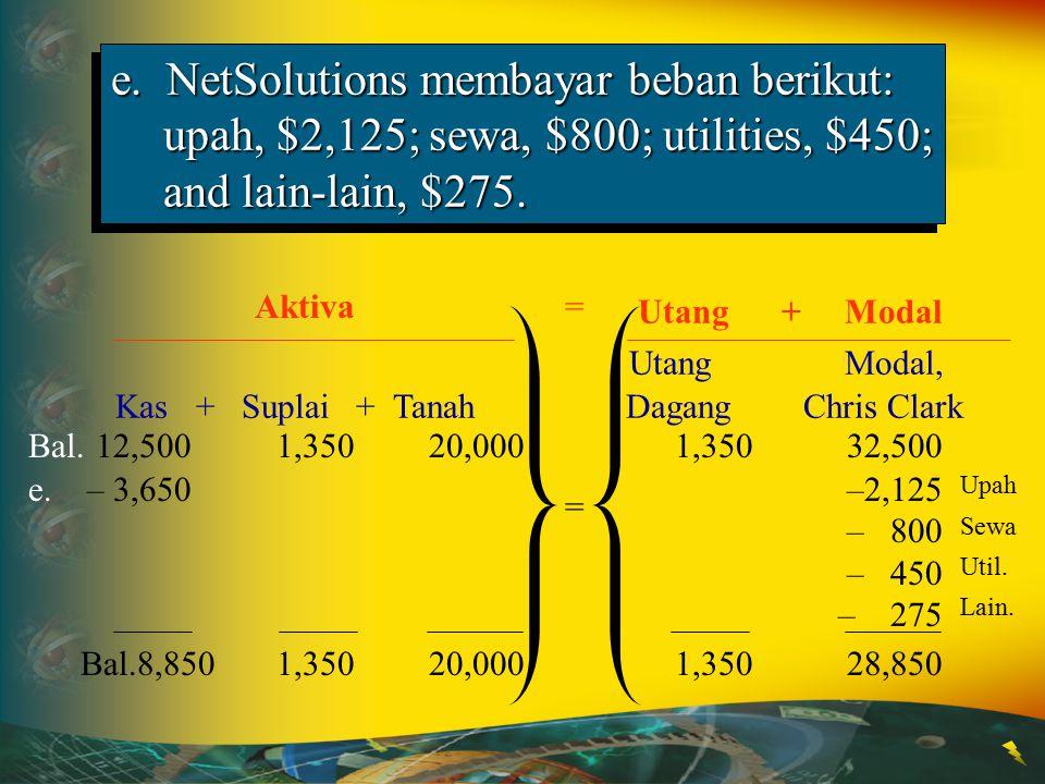 e. NetSolutions membayar beban berikut: upah, $2,125; sewa, $800; utilities, $450; and lain-lain, $275.