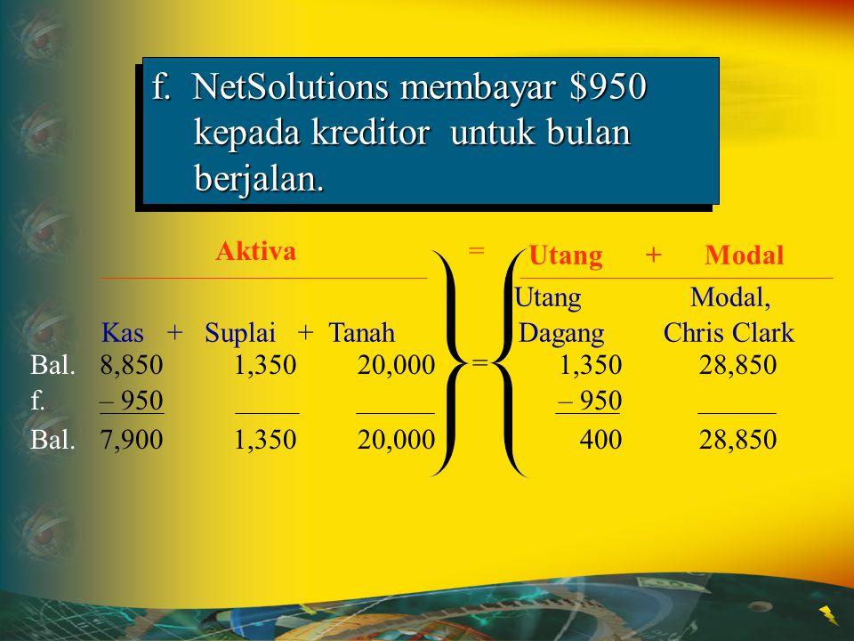 f. NetSolutions membayar $950 kepada kreditor untuk bulan berjalan.