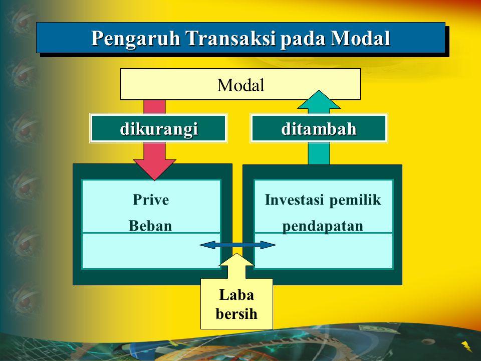 Pengaruh Transaksi pada Modal