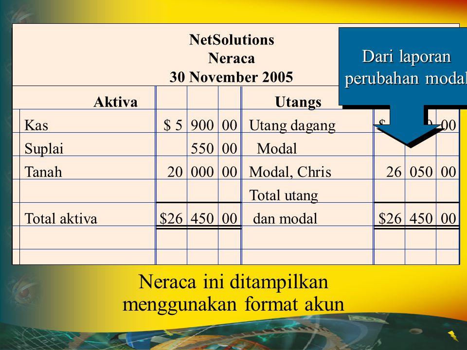 Neraca ini ditampilkan menggunakan format akun