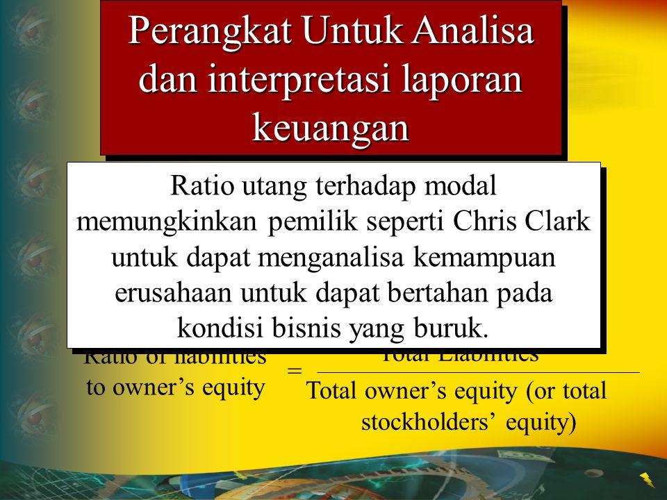 Perangkat Untuk Analisa dan interpretasi laporan keuangan