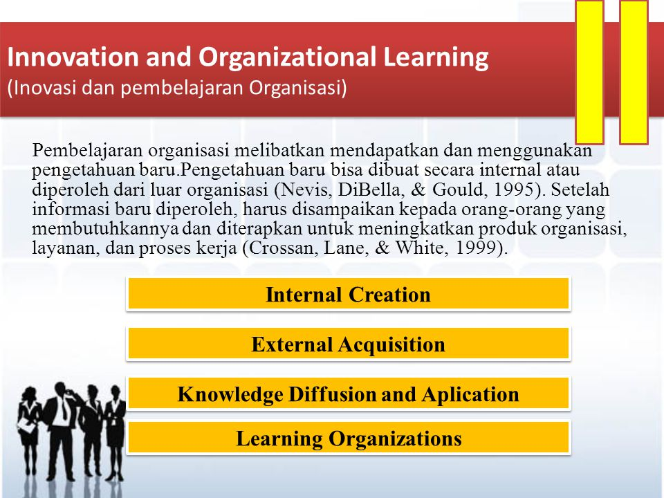 Knowledge Diffusion and Aplication Learning Organizations