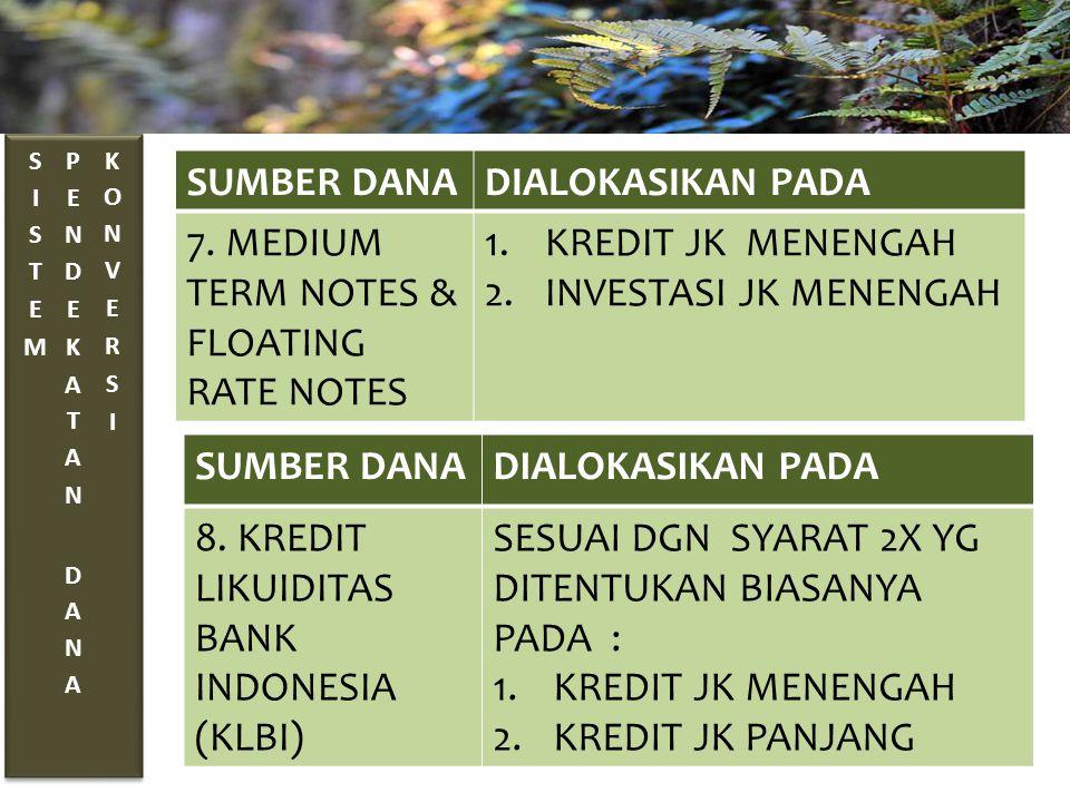7. MEDIUM TERM NOTES & FLOATING RATE NOTES KREDIT JK MENENGAH