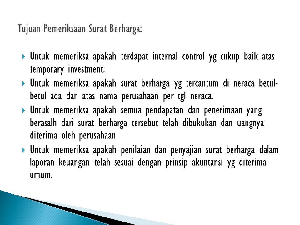 Tujuan Pemeriksaan Surat Berharga: