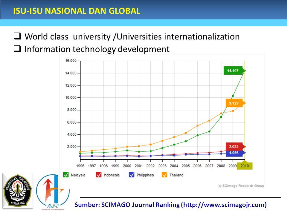 ISU-ISU NASIONAL DAN GLOBAL