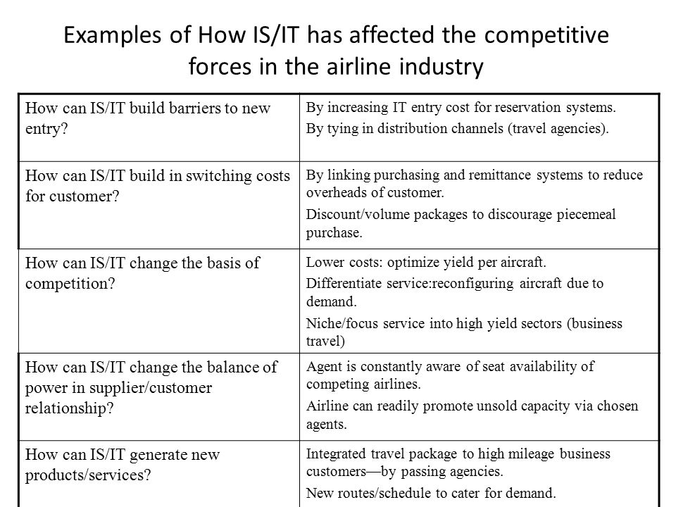 Examples of How IS/IT has affected the competitive forces in the airline industry