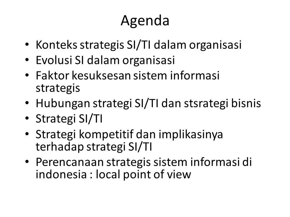Agenda Konteks strategis SI/TI dalam organisasi
