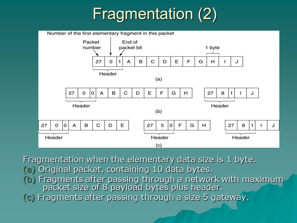 Fragmentation (2)
